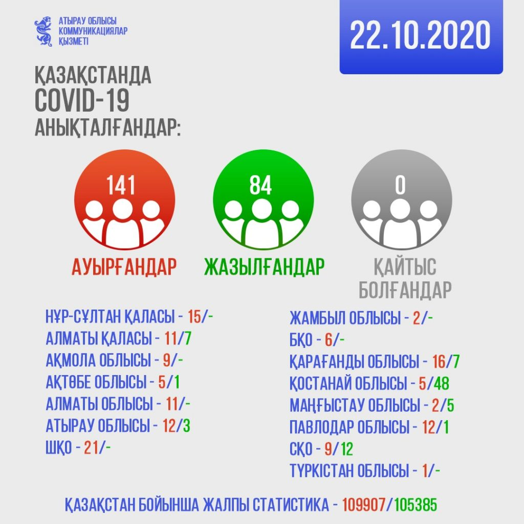 Covid22102020 2 1
