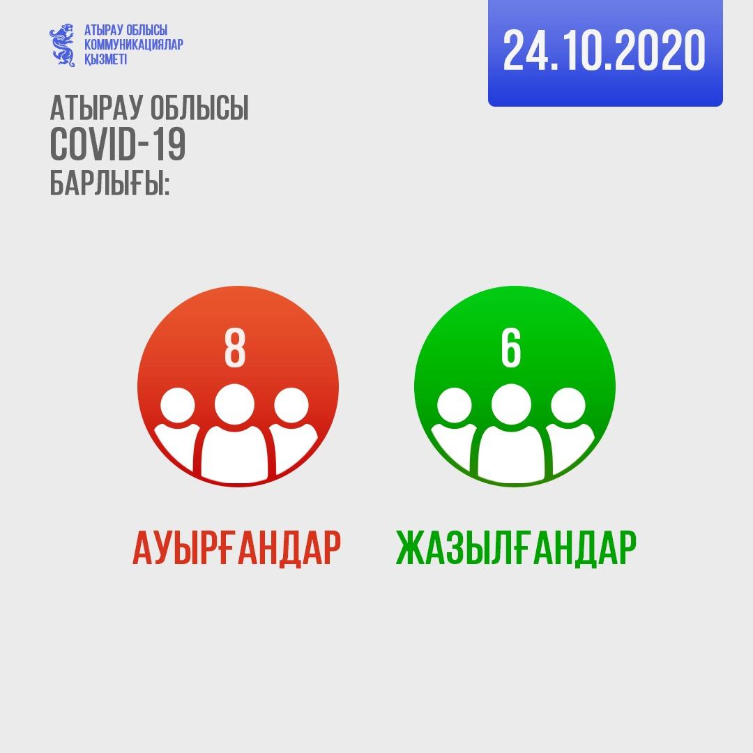 covid 19 2410
